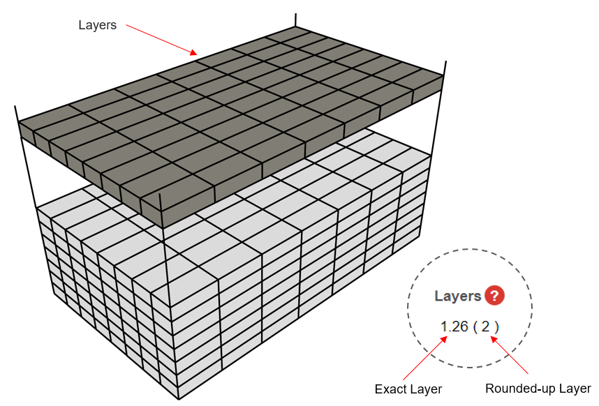 Paver calculator layers image