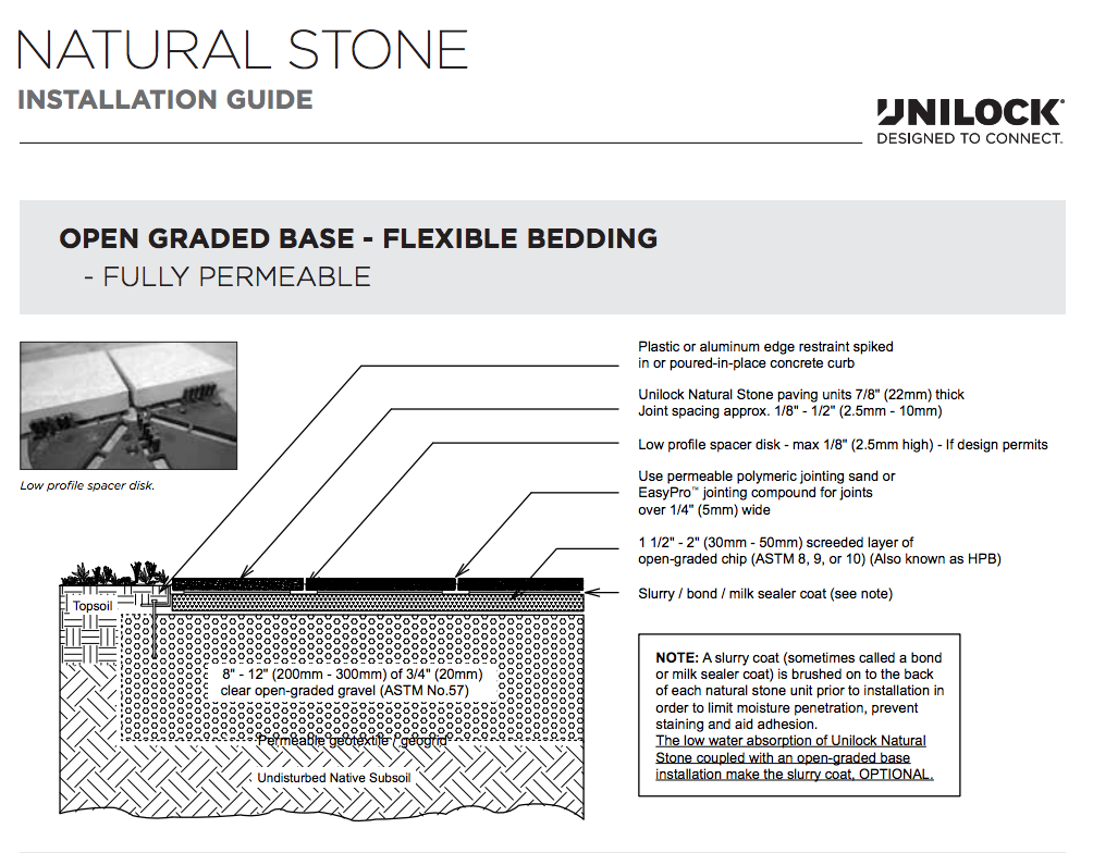 how to install flagstone, bluestone, natural stone